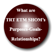 What are TRT ETM SHOM's Purposes-Goals- Relationships?