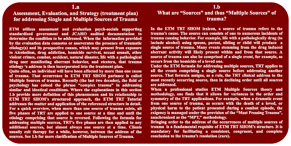 "1.a  Assessment, Evaluation, and Strategy (treatment plan) for addressing Single and Multiple Sources of Trauma  ETM utilizes assessment and evaluation psych-socials supporting standardized government and JCAHO audited documentation to determine the condition to be addressed. When the  information provided by the evaluation data connotes or asseverates the presence of traumatic etiology(s) and its prospective causes, which may present from exposure to Alcoholism, drug addiction, homicide survival, sexual assault, other violent crimes, combat, accident, natural disaster, life with a pathological drug user manifesting aberrant behavior, and etcetera, that trauma etiology 's address is then incorporated into the treatment plan.   Quite often, an individual will have been affected by more than one cause of trauma. That occurrence in ETM TRT SHOM parlance is called Multiple Sources of trauma. Recently (the last two decades), the field of psychology has coined the phrase ""complex trauma"" in addressing similar and identical conditions. Where the explanations in this section 1.b provide more definition of this phenomenon and its relationship to ETM TRT SHOM's structured approach, the ETM TRT Tutorial addresses the matter and application of the referenced structure in detail.  For a quick overview, when more than one source of trauma exists, all five phases of TRT are applied to one source at a time and until the etiology comprising that source is reversed. Following the formula for addressing multiple sources, TRT's five phases are then applied to any additional sources, but almost always one source at a time. Clients usually exit therapy for a while, however, between the address of the sources. See 1.b for more clarification of Multiple Sources of Trauma.    1.b What are ""Sources"" and thus ""Multiple Sources"" of trauma?  In the ETM TRT SHOM lexicon, a source of trauma refers to the trauma's cause. The source can consists of one to numerous incidents of trauma causing behavior. For example, life with a pathologically drug (to include alcohol) using spouse, parent, sibling or child will produce  a single source of trauma. Many events stemming from the drug induced aberrant activity will likely present within and from that source. A source of trauma can also be comprised of a single event, for example, as occurs from the homicide of a loved one. Under the ETM formula for addressing multiple sources, TRT applies to all the events comprising a single source before addressing another source. That formula assigns, as a rule, the TRT clinical address to the most recently occurring source, then in declining order until all sources are addressed.  When a professional studies ETM Multiple Sources theory and methodology, one finds that it allows for variances in the order and symmetry of the TRT applications. For example, when a dramatic event from one source of trauma, as occurs with the death of a loved, or physical harm to the patient presented during a combat episode, the exigency is managed under the provision of the ""Most Pressing Trauma"", anachronized as the ""MPT,"" methodology.  Bringing order to the address of the occurrences of multiple sources of trauma  is a fundamental requisite of ETM TRT SHOM's structure. It is mandatory for facilitating a consistent, congruent, and complete conclusion to the trauma's resolution (cure)."